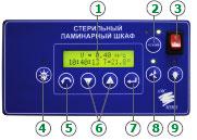 микропроцессорный пульт бокса биологической безопасности