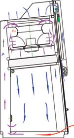 схема ламинарного бокса (шкафа)