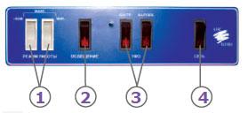 АМС-МЗМО: Аналоговый пульт управления боксом защиты продукта