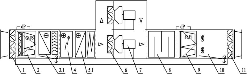 Типовая компоновка кондиционера с резервом вентиляторов для применения в системах кондиционирования чистых помещений ЛПУ