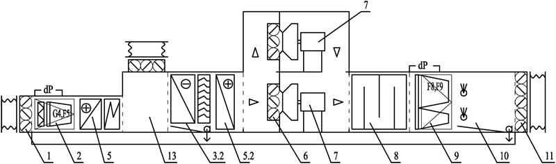 Компоновка кондиционера с рециркуляцией вытяжного воздуха для применения в системах вентиляции чистых производственных помещений